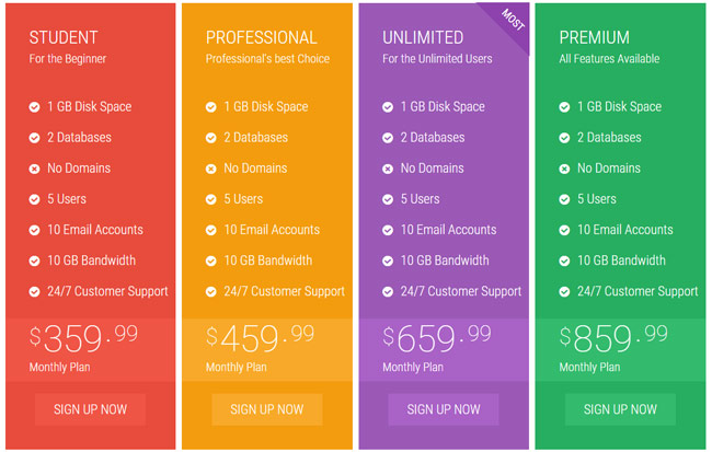 Flat-Pricing-Table One Page Template Bootstrap Personal on how use, list crud actions, login page, grid layout,