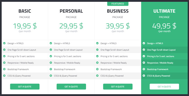35 best html css3 responsive pricing table templates designmaz klaus retina responsive pricing tables pronofoot35fo Image collections
