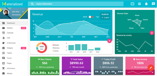 45+ Best Responsive Admin Dashboard Templates 2017 - DesignMaz