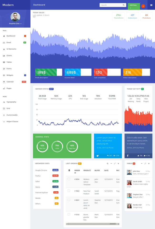 55 best responsive admin templates 2017 designmaz modern is an admin template built with html5 bootstrap 3 and jquery its clean design and 100 responsiveness makes it ideal for those managing their malvernweather Image collections
