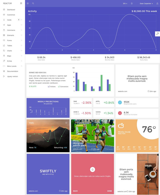 45 best responsive admin dashboard templates 2017 designmaz reactor is a fully responsive premium bootstrap admin template jam packed with features to help kickstart your next project crafted with the latest in web malvernweather Image collections