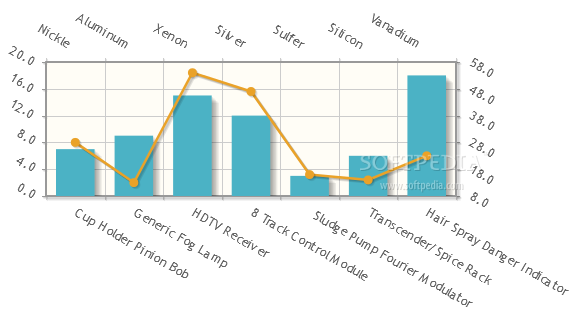 20+ Best jQuery Graph and Chart Plugins with Examples - DesignMaz