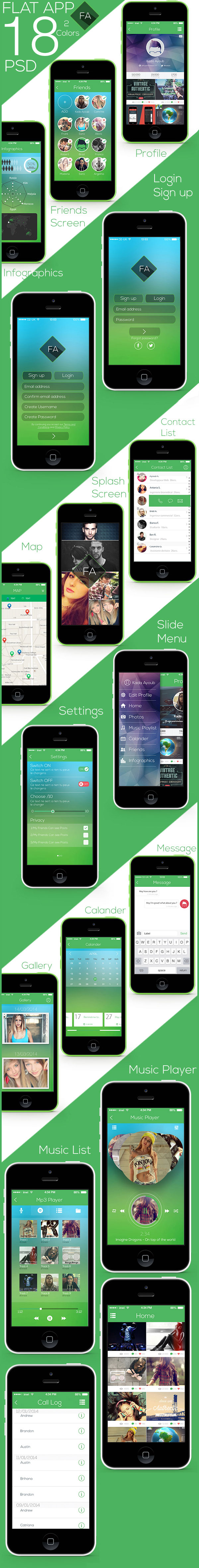 50+ Best Free Mobile App UI Kits PSD | Designmaz