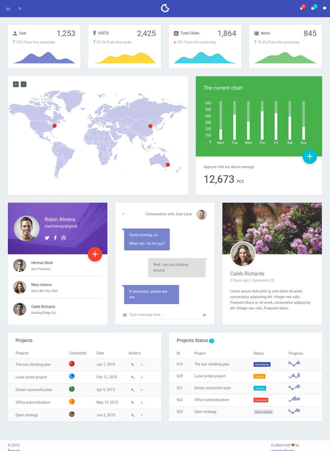 55 best responsive admin templates 2017 designmaz remark is a premium admin dashboard template based on bootstrap there are a huge of powerful components build with less css which makes it easy to modify malvernweather Image collections