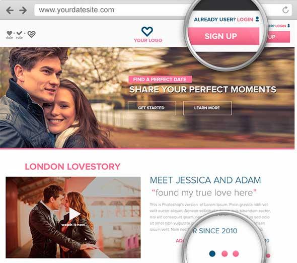 Gratis Dating Sites i Grimsby
